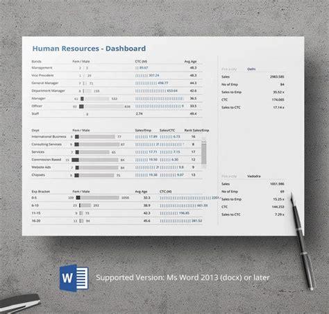 hr dashboard templates behaviour graph excel