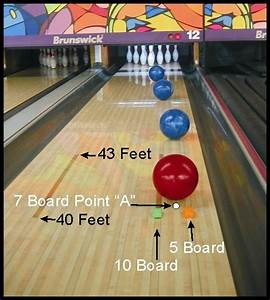 48 Best Bowling Tips Images On Pinterest
