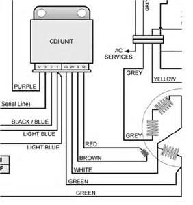 similiar 6 wire cdi wiring diagram keywords scooter wiring diagram on 6 pin cdi gy6 ignition wiring diagram