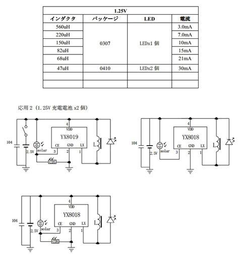yx8018 datasheet yx8019 solar led driver
