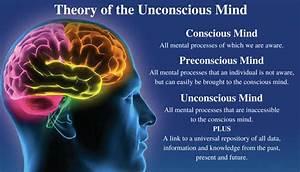 Sigmund Freud Theory Unconscious Mind | www.pixshark.com ...