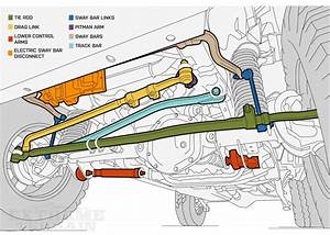 Jeep Wrangler Front End Suspension Diagram