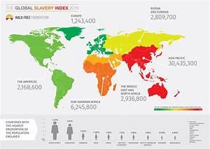 Media - Global Slavery Index 2016