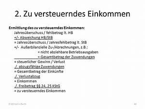 Gewinnvortrag Berechnen : berechnung steuerlicher gewinn ~ Themetempest.com Abrechnung