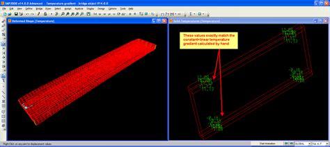 temperature gradient loading  bridge objects test