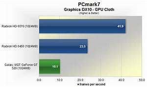 Galaxy MDT GeForce GT 520 Review > Benchmarks: PCmark 7 ...