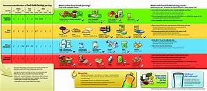 Healthy Eating - CaperBase