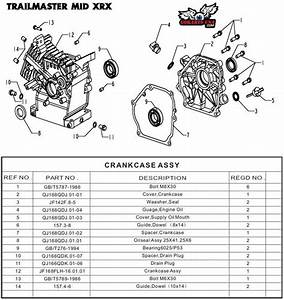 Gx200 Engine Crankcase Parts For Trailmaster Mid Xrx Xrs