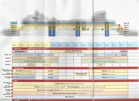 Breakaway Deck Plans 13 by Bimini Superfast Deck Plan Cruise With Gambee
