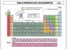 Tabla periodica dinamica para imprimir image collections periodic tabla periodica dinamica en ingles takvim kalender hd tabla periodica de los elementos completa para imprimir urtaz Gallery