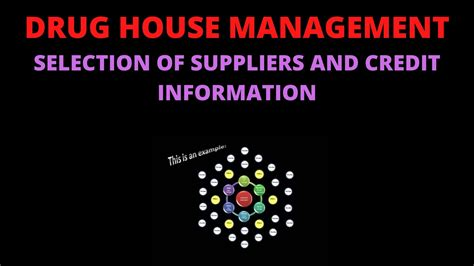 suppliers meaning - knowledgeabletutorial
