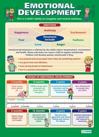emotional development child development educational