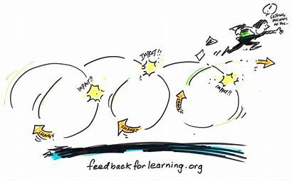 Feedback Learning Definition Learners Challenges Loops Effective