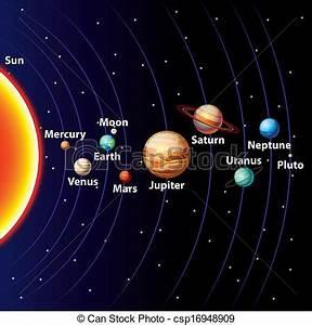 Solar System Orbit Clipart - Clipart Suggest