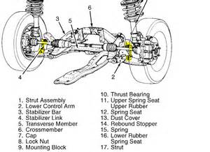 What Is The Torque O E  Specs For A 2000 Mazda 626 Front