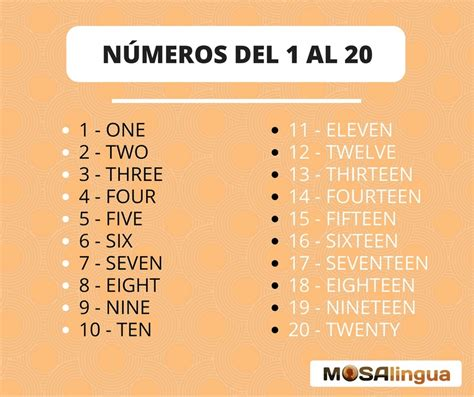 Numeros En Ingles Pictures To Pin On Pinterest Pinsdaddy