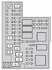 2007 Toyota Rav4 Fuse Box Diagram