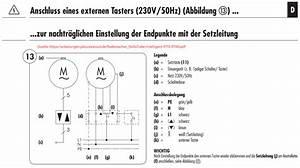 Rolladenmotor Endpunkte Einstellen : feinabstimmung rademacher rolladenmotor mit setzlei wer weiss ~ Buech-reservation.com Haus und Dekorationen