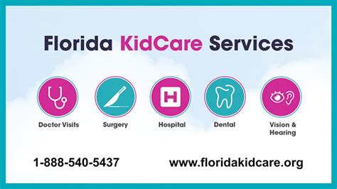 Florida Kidcare Offering Health Insurance For Children. How To Become A Certified Personal Trainer Online. What Is Professional Services. Display Design Company Compare Load Balancers. Standard Healthcare School Of Nursing. How To Negotiate A Settlement With Credit Card Companies. Universities For Accounting Bpo Call Center. Cable Tv Bundles In My Area Kosher Fish List. Current Mortgage Rates Us Best Online Spanish
