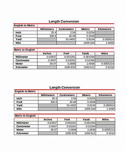 9  Basic Metric Conversion Chart Templates