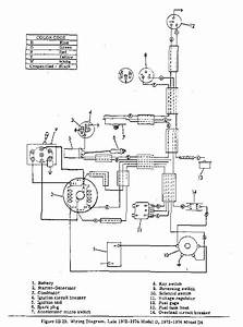 1986 Par Car Wiring Diagram
