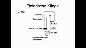 Klingel Mit Kamera Ohne Kabel : elektrische klingel youtube ~ Eleganceandgraceweddings.com Haus und Dekorationen