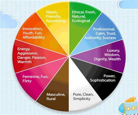 colors associated with emotions colour and branding how colour affects your brain and