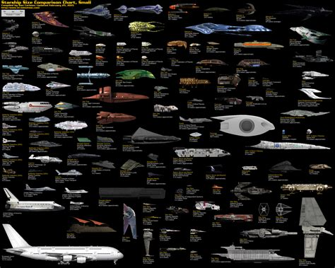 Starship Size Comparison Charts » Star Trek Minutiae
