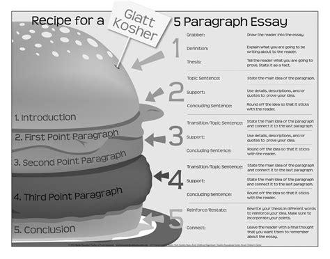 Report writing ks2 statements empathy essay to kill a mockingbird instant essay typer instant essay typer gantt chart for dissertation project