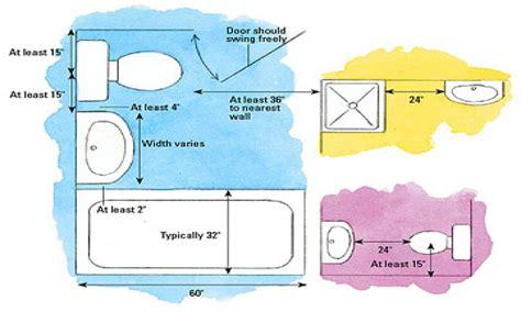 minimum toilet clearance smallest sink bathroom clearance dimensions bathroom fixture clearances kitchen trends