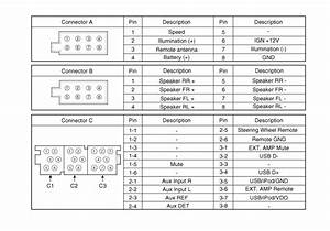 Hyundai Accent Radio Wiring Diagram