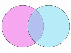 How To Make A Venn Diagram On Google Slides