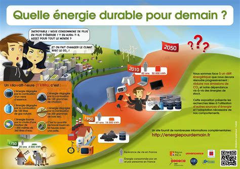 l énergie à la cuisine quelle énergie durable pour demain quelle énergie