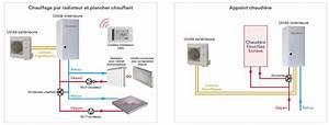 Pompe A Chaleur Chauffage Au Sol : pompes chaleur air eau general france ~ Premium-room.com Idées de Décoration