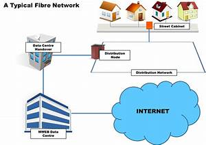 How Fibre Works  U0026gt  Mweb Help  U0026gt  View Article