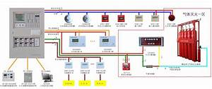 General Operation Of Fire Alarm Control System