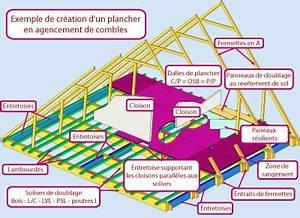 adapter le plancher bois au type de construction boiscom With creer un plan de maison 3 quelle type de charpente