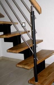Páteřové schodiště