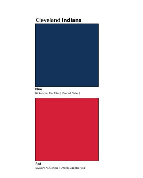 cleveland indians colors cleveland indians pantone poster wall