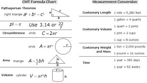 search results   grade math staar worksheets printable calendar