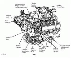 similiar ford 4 6l engine vacum diagram keywords ford f 150 4 6l v8 engine diagram image wiring diagram engine