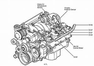 1995 Jeep Cherokee Engine Diagram