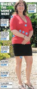 My new body for £30,000: Husband told me I was fat... so I ...