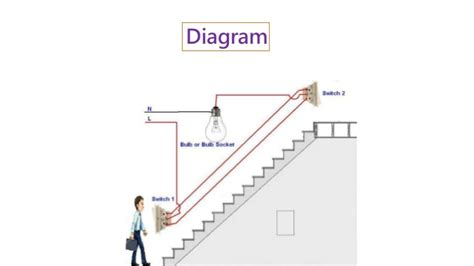 Circuit Diagram For Staircase Wiring by Staircase Wiring Electrical