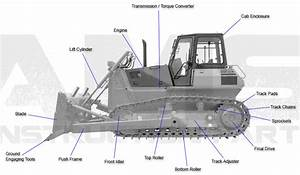 Bulldozer Diagram