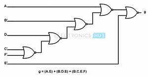 Boolean Functions Using Logic Gates