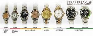 Watch Band Width Size Chart Rolex Lug Width Table Strapfreak Gunny Straps Panerai