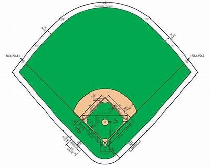 Baseball Dimensions Diamond Clipart Template Field Layout