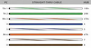 Rj45 Colors   Rj45 Color Guide Diagram Straight Through