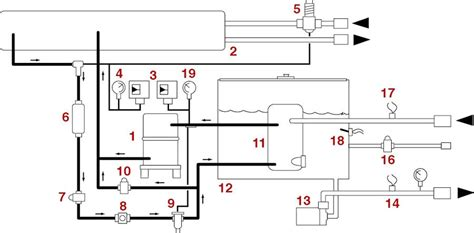 Carrier Installation Wiring Diagram by Carrier Installation Wiring Diagram Auto Electrical